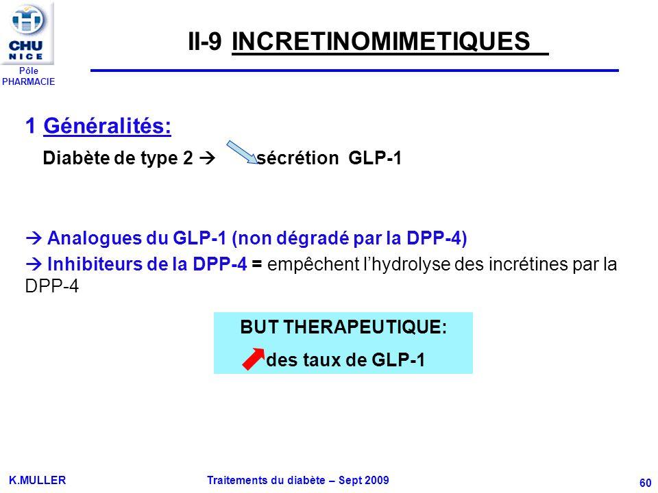 II-9 INCRETINOMIMETIQUES