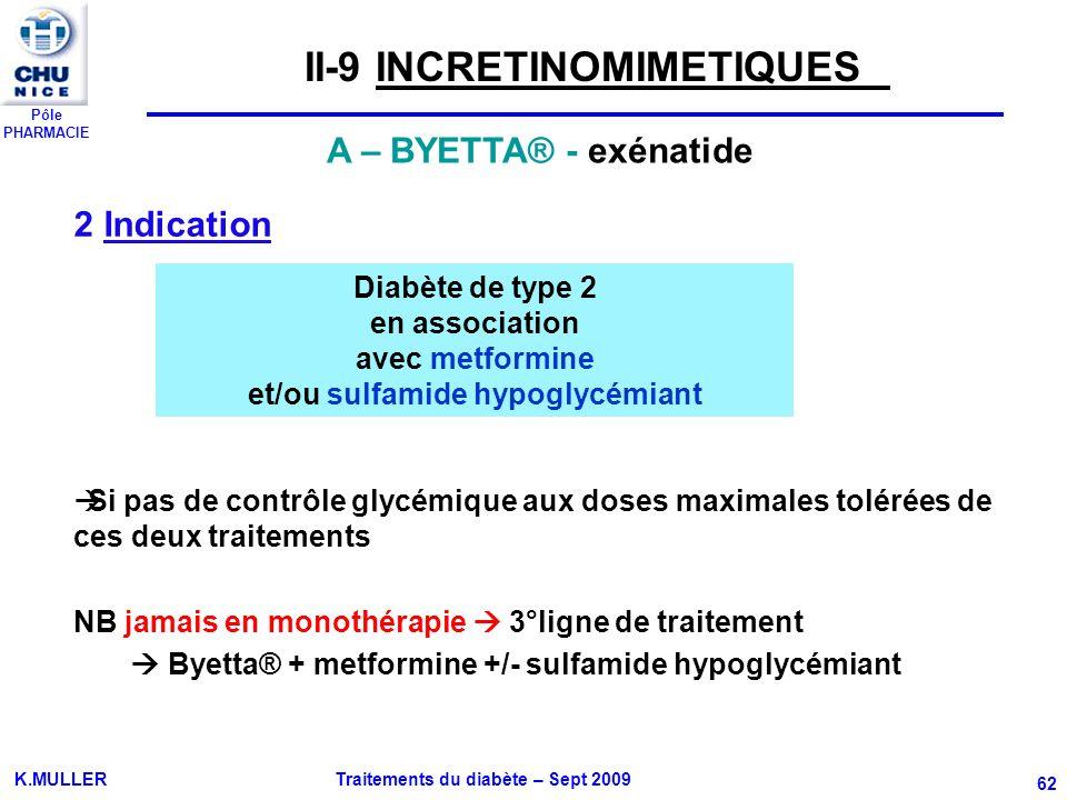 et/ou sulfamide hypoglycémiant