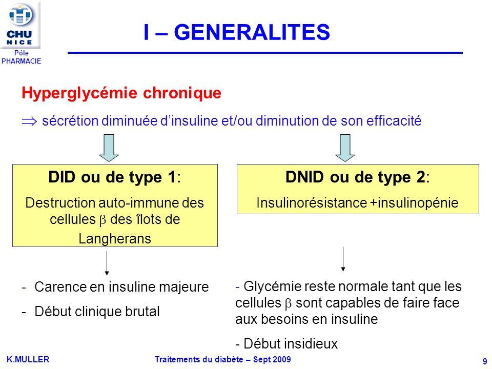 I – GENERALITES Hyperglycémie chronique