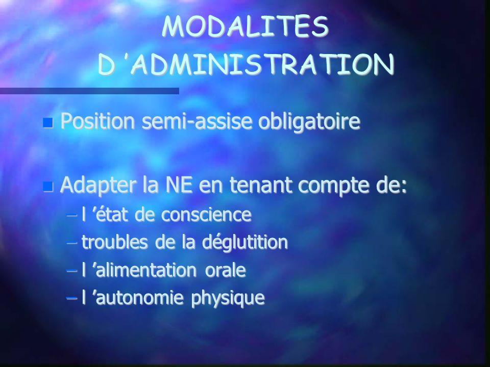 MODALITES D 'ADMINISTRATION