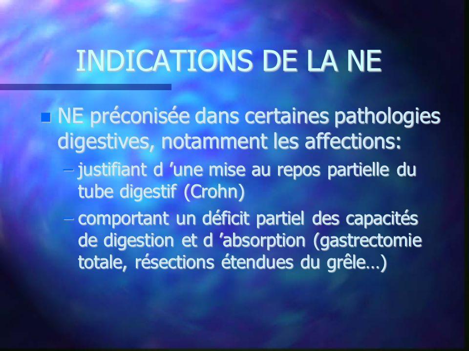 INDICATIONS DE LA NE NE préconisée dans certaines pathologies digestives, notamment les affections: