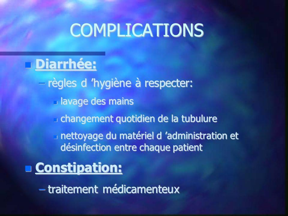 COMPLICATIONS Diarrhée: Constipation: règles d 'hygiène à respecter: