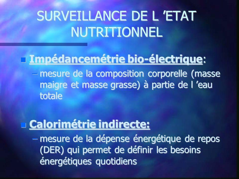 SURVEILLANCE DE L 'ETAT NUTRITIONNEL