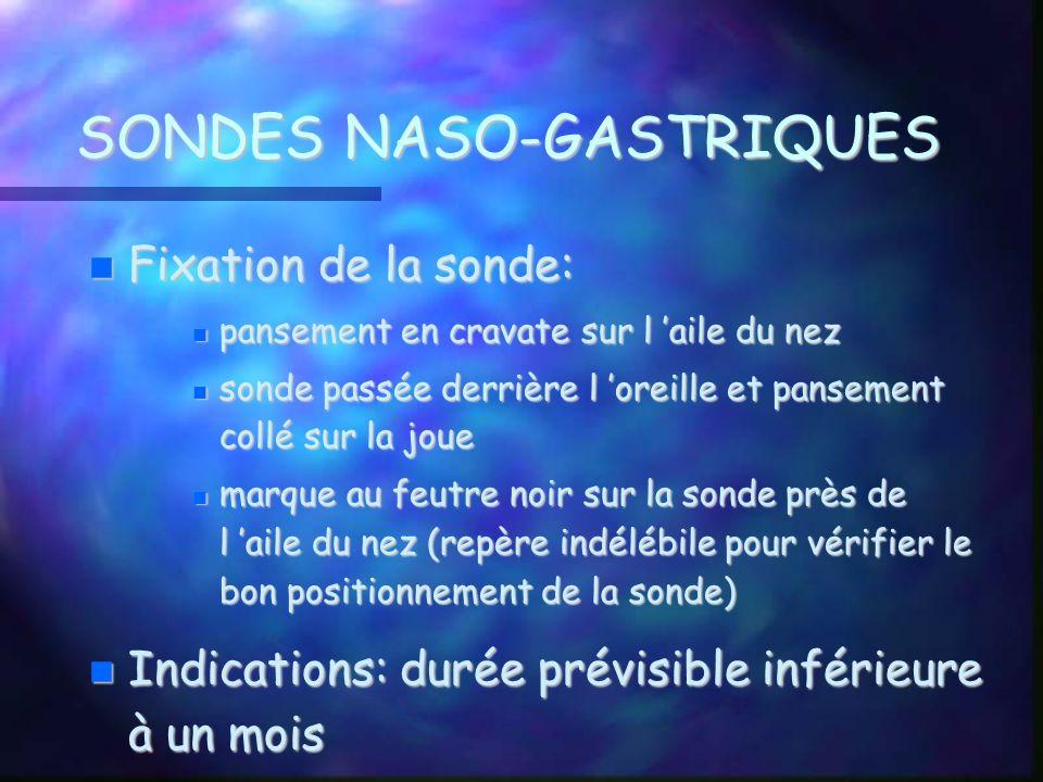 SONDES NASO-GASTRIQUES