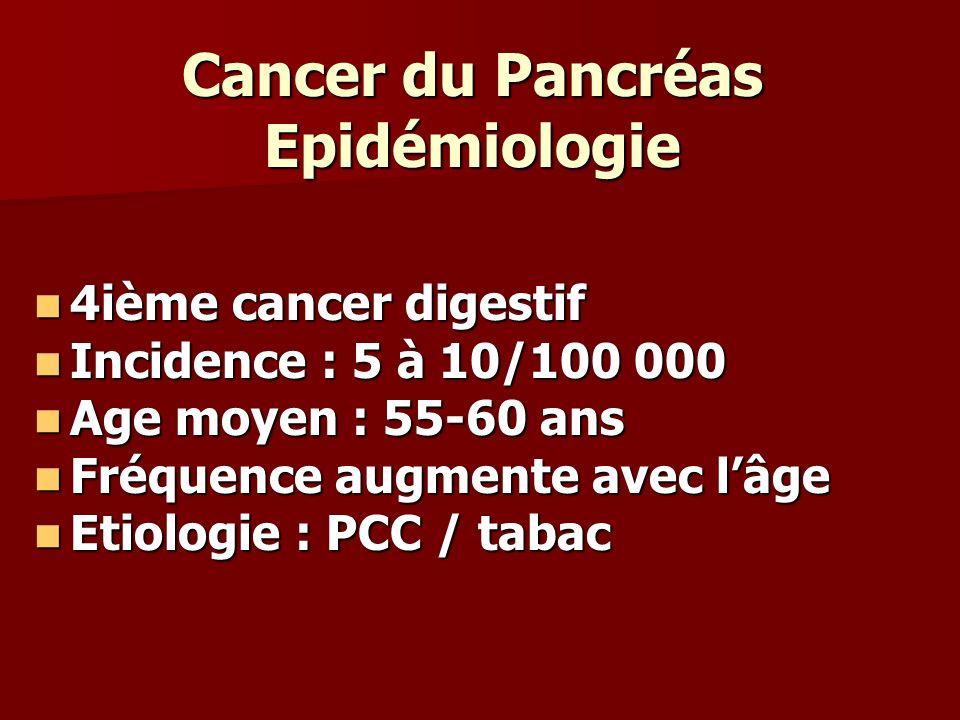 Cancer du Pancréas Epidémiologie
