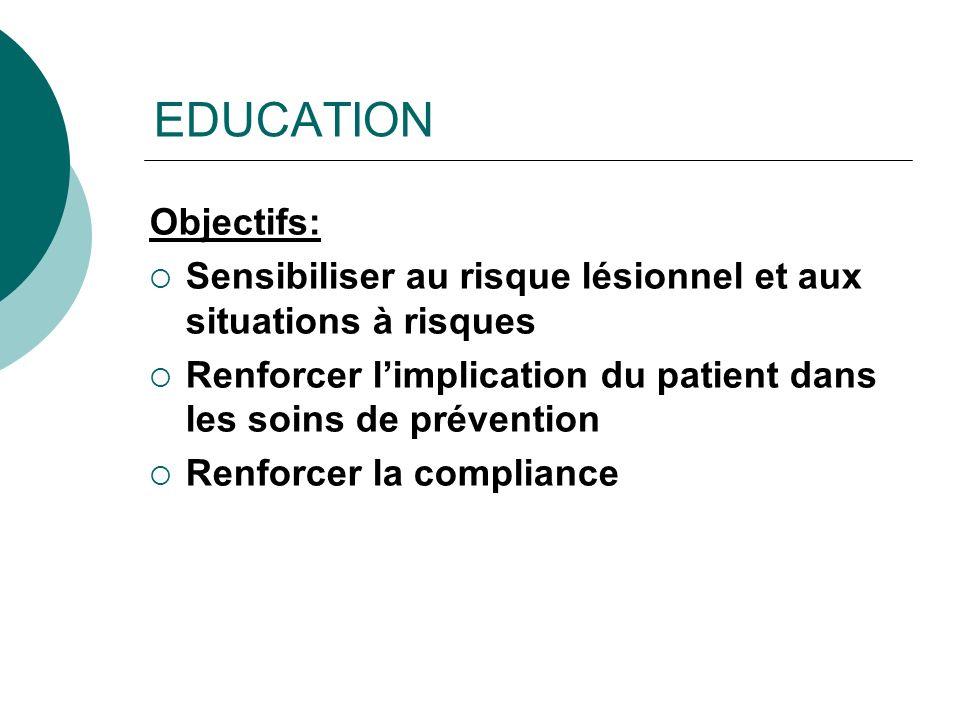 EDUCATION Objectifs: Sensibiliser au risque lésionnel et aux situations à risques. Renforcer l'implication du patient dans les soins de prévention.