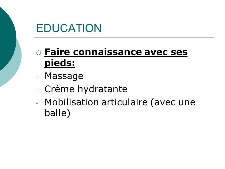 EDUCATION Faire connaissance avec ses pieds: Massage Crème hydratante