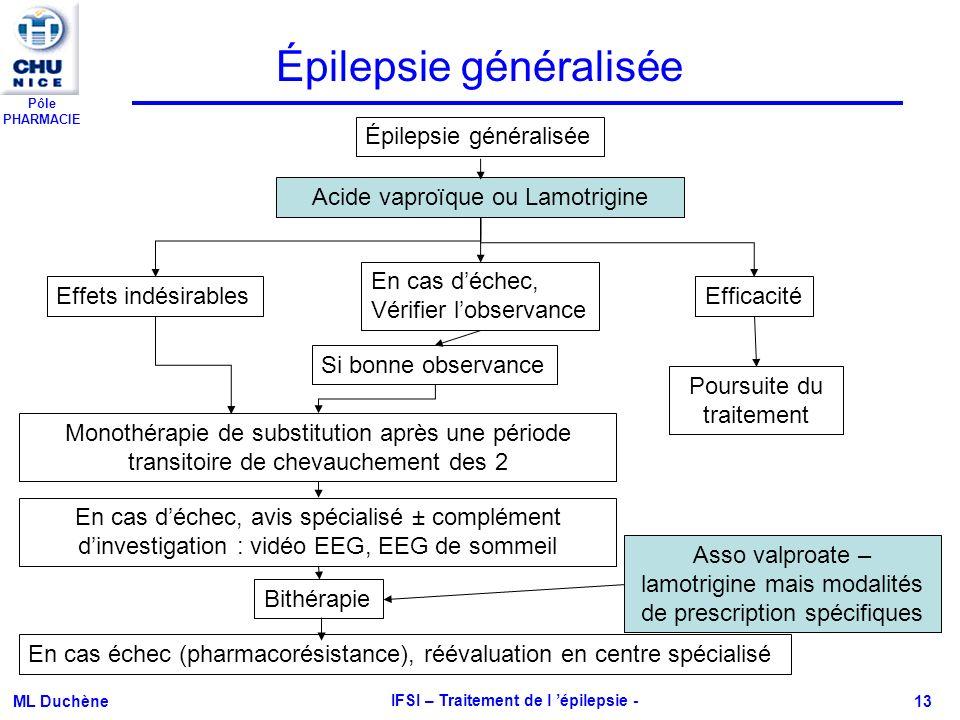 Épilepsie généralisée