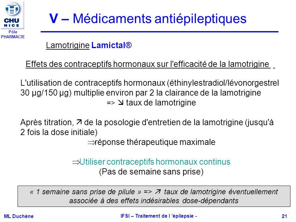 IFSI – Traitement de l 'épilepsie -