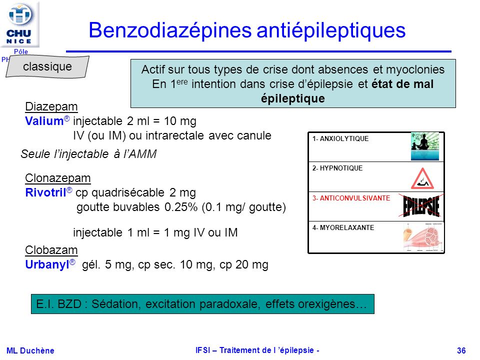 Benzodiazépines antiépileptiques