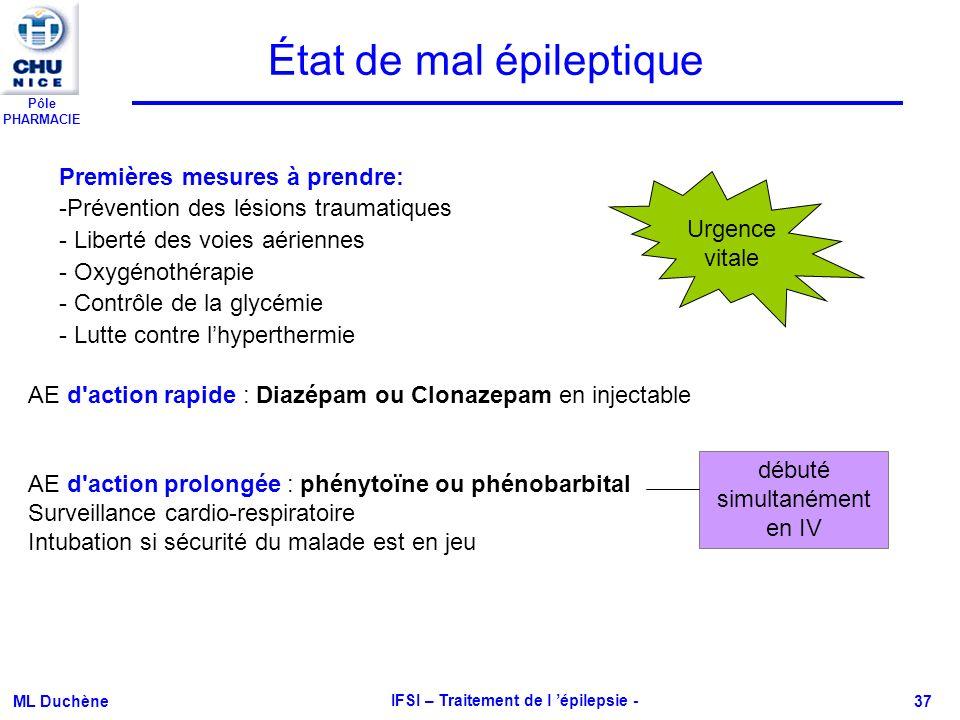 État de mal épileptique