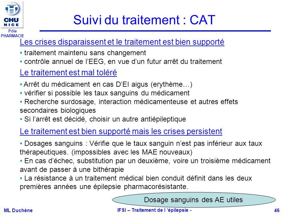 Suivi du traitement : CAT