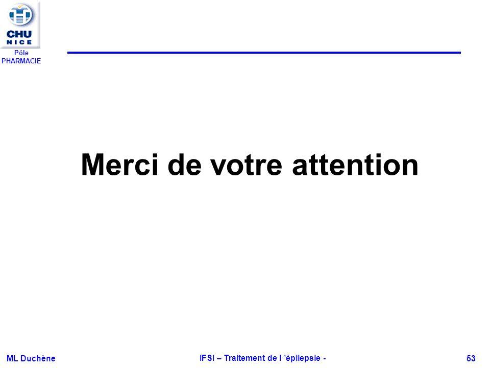 Merci de votre attention IFSI – Traitement de l 'épilepsie -