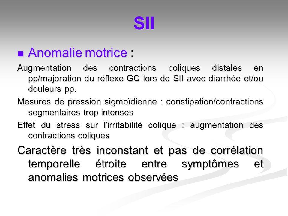 SII Anomalie motrice : Augmentation des contractions coliques distales en pp/majoration du réflexe GC lors de SII avec diarrhée et/ou douleurs pp.
