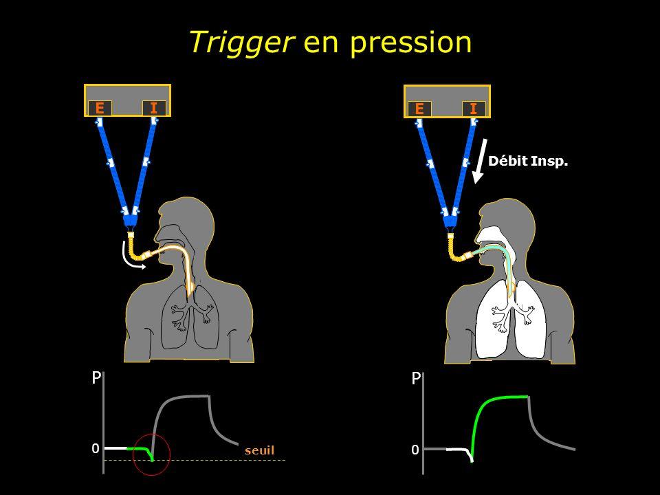 Trigger en pression E I P seuil Débit Insp.