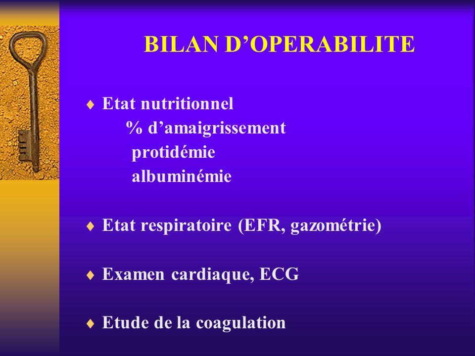 BILAN D'OPERABILITE Etat nutritionnel % d'amaigrissement protidémie