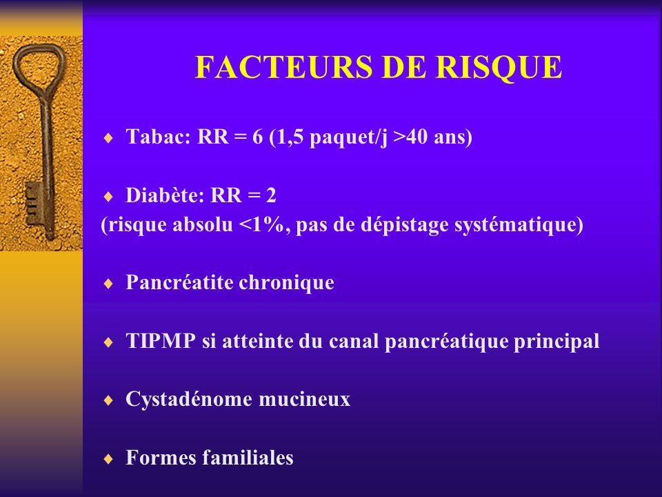 FACTEURS DE RISQUE Tabac: RR = 6 (1,5 paquet/j >40 ans)