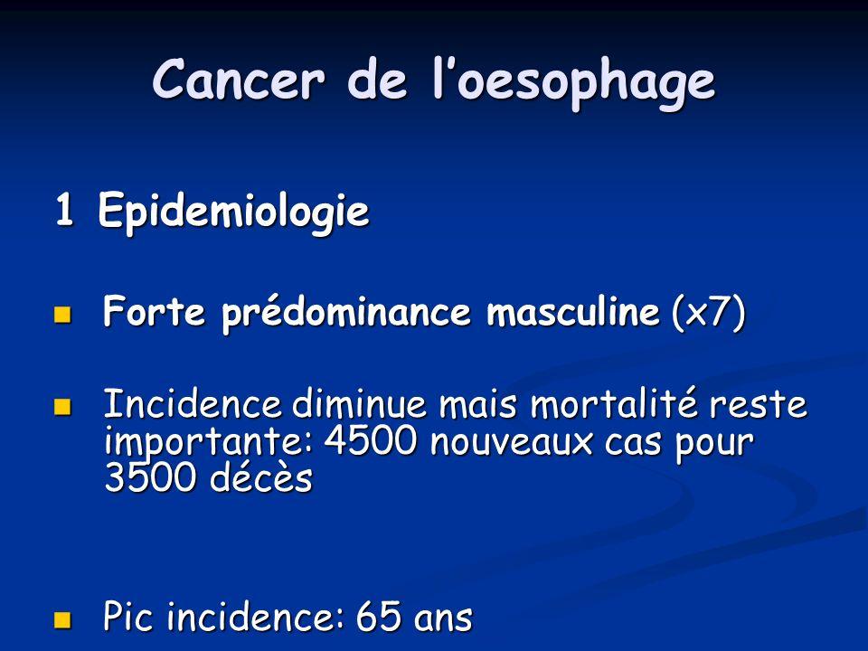 Cancer de l'oesophage 1 Epidemiologie