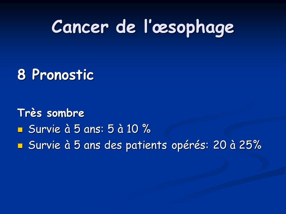 Cancer de l'œsophage 8 Pronostic Très sombre Survie à 5 ans: 5 à 10 %