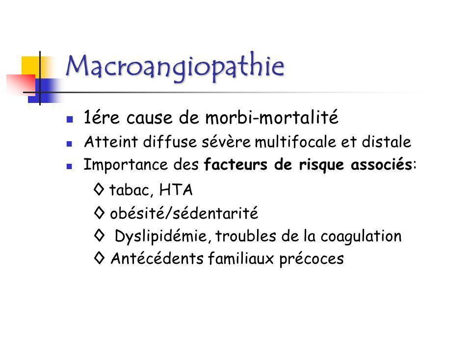 Macroangiopathie 1ére cause de morbi-mortalité ◊ tabac, HTA