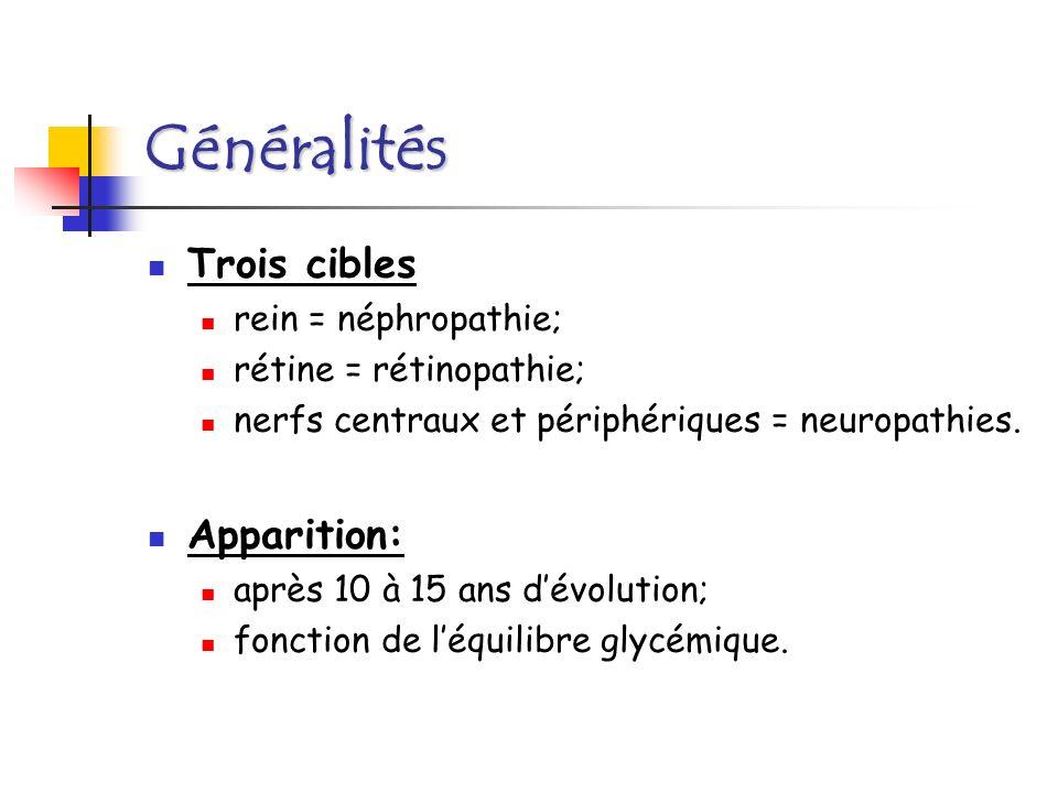 Généralités Trois cibles Apparition: rein = néphropathie;