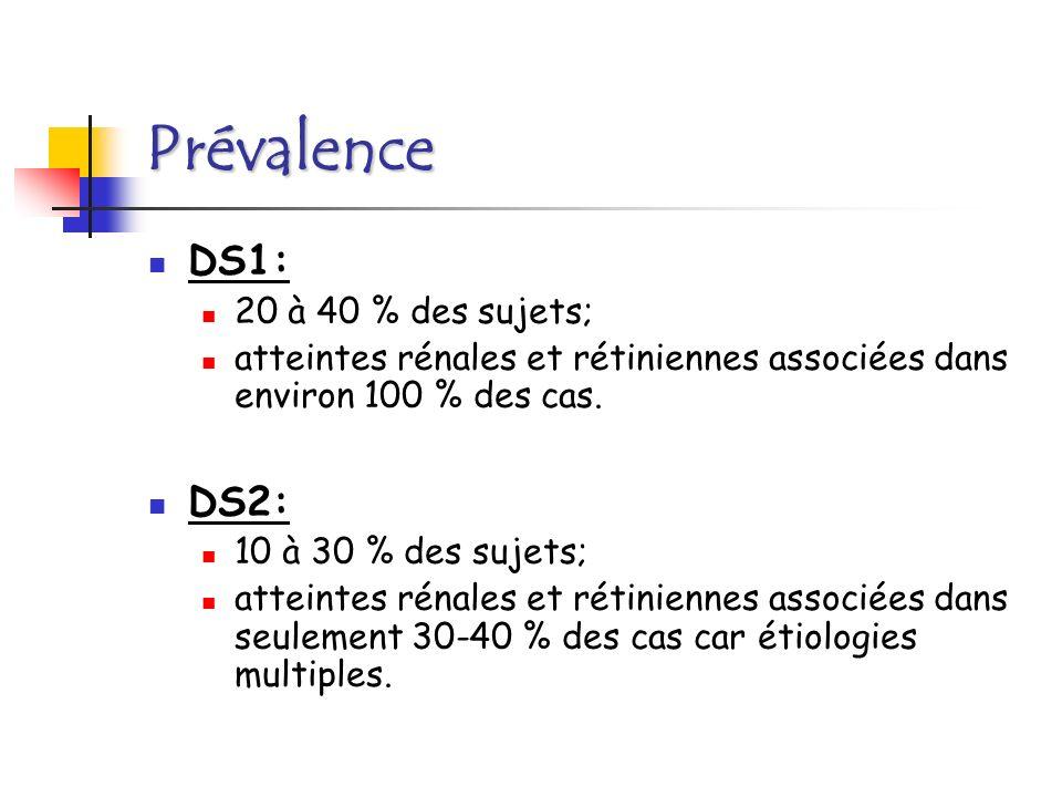 Prévalence DS1: DS2: 20 à 40 % des sujets;