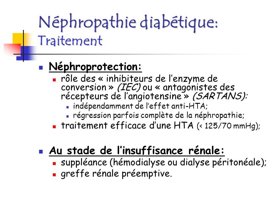 Néphropathie diabétique: Traitement