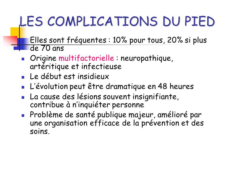 LES COMPLICATIONS DU PIED