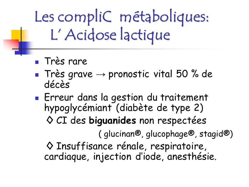 Les compliC métaboliques: L' Acidose lactique