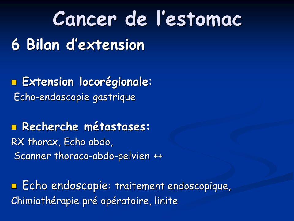 Cancer de l'estomac 6 Bilan d'extension Extension locorégionale: