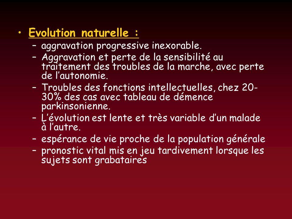 Evolution naturelle : aggravation progressive inexorable.