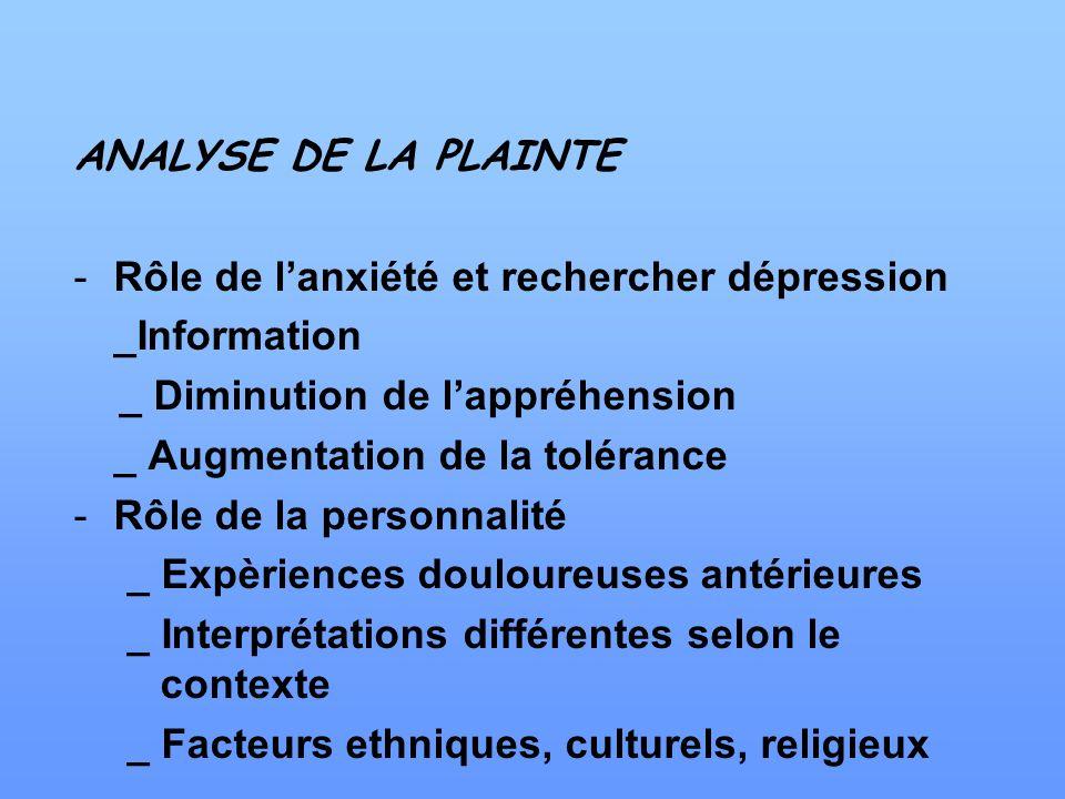 ANALYSE DE LA PLAINTERôle de l'anxiété et rechercher dépression. _Information. _ Diminution de l'appréhension.