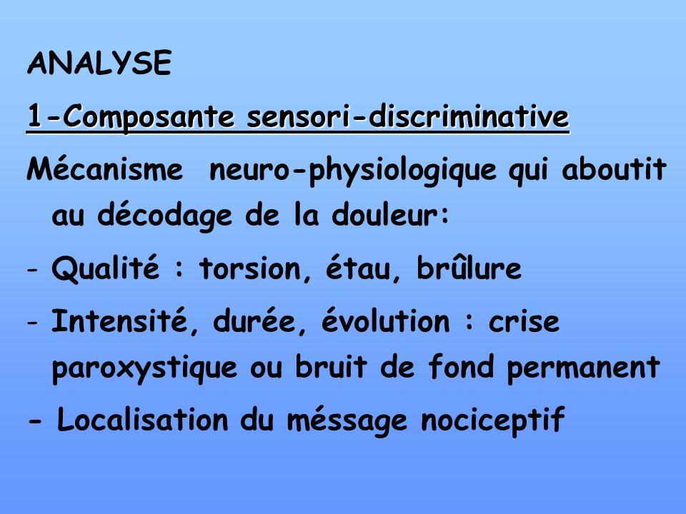 ANALYSE1-Composante sensori-discriminative. Mécanisme neuro-physiologique qui aboutit au décodage de la douleur: