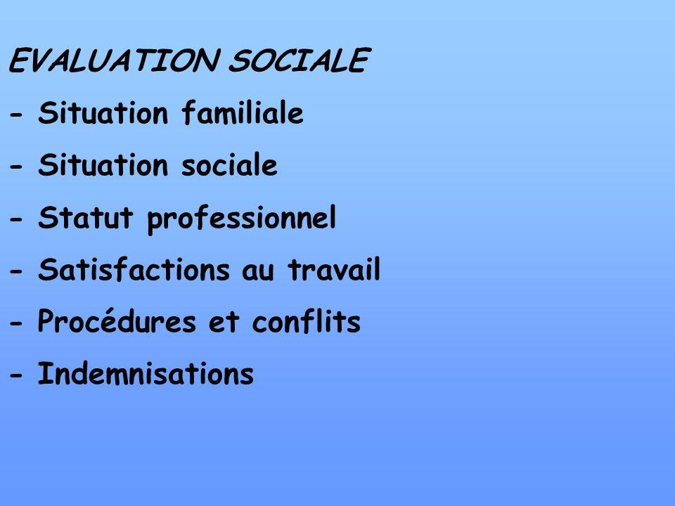 EVALUATION SOCIALE- Situation familiale. - Situation sociale. - Statut professionnel. - Satisfactions au travail.