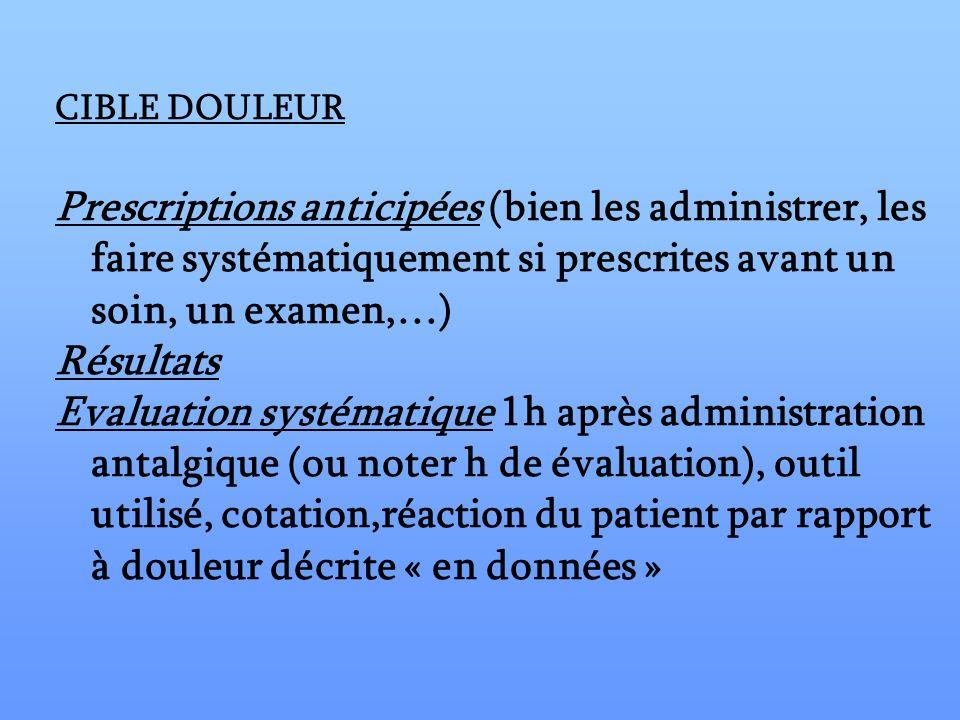 CIBLE DOULEURPrescriptions anticipées (bien les administrer, les faire systématiquement si prescrites avant un soin, un examen,…)