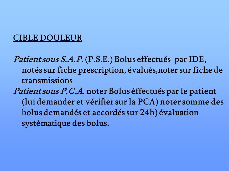 CIBLE DOULEURPatient sous S.A.P. (P.S.E.) Bolus effectués par IDE, notés sur fiche prescription, évalués,noter sur fiche de transmissions.