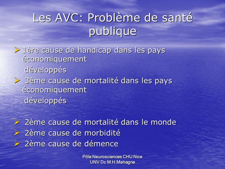 Les AVC: Problème de santé publique