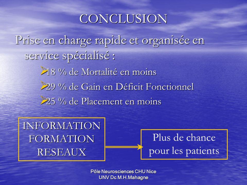 CONCLUSION Prise en charge rapide et organisée en service spécialisé :