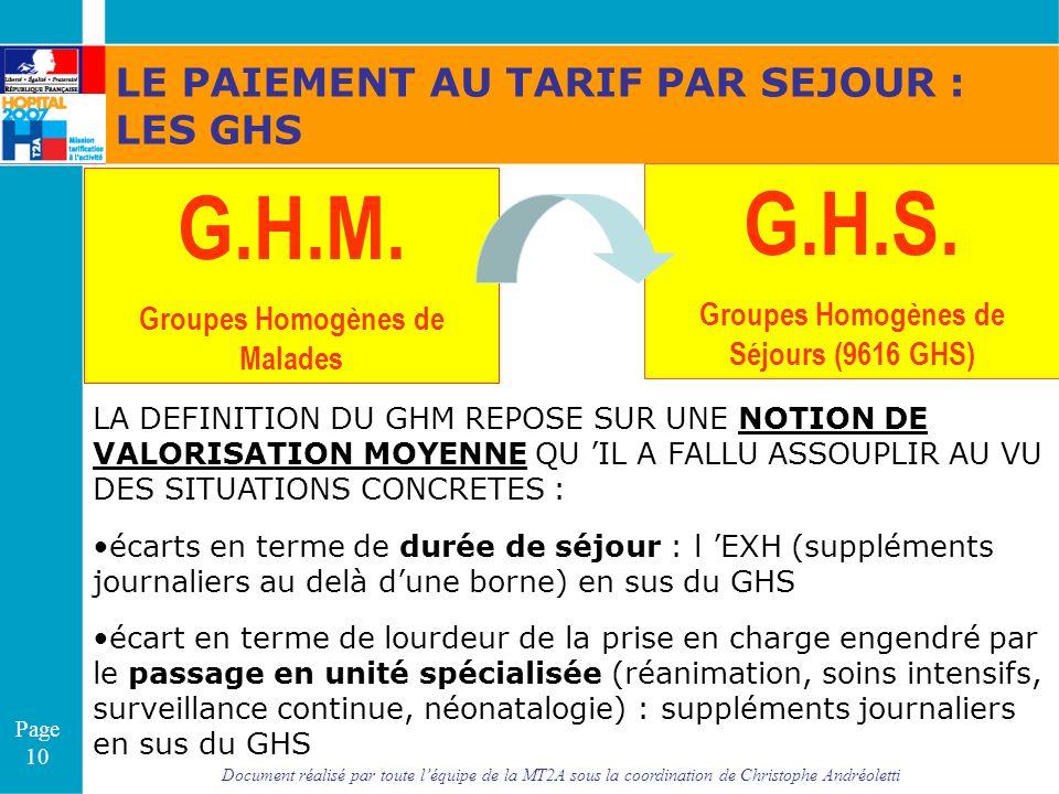 Groupes Homogènes de Malades Groupes Homogènes de Séjours (9616 GHS)