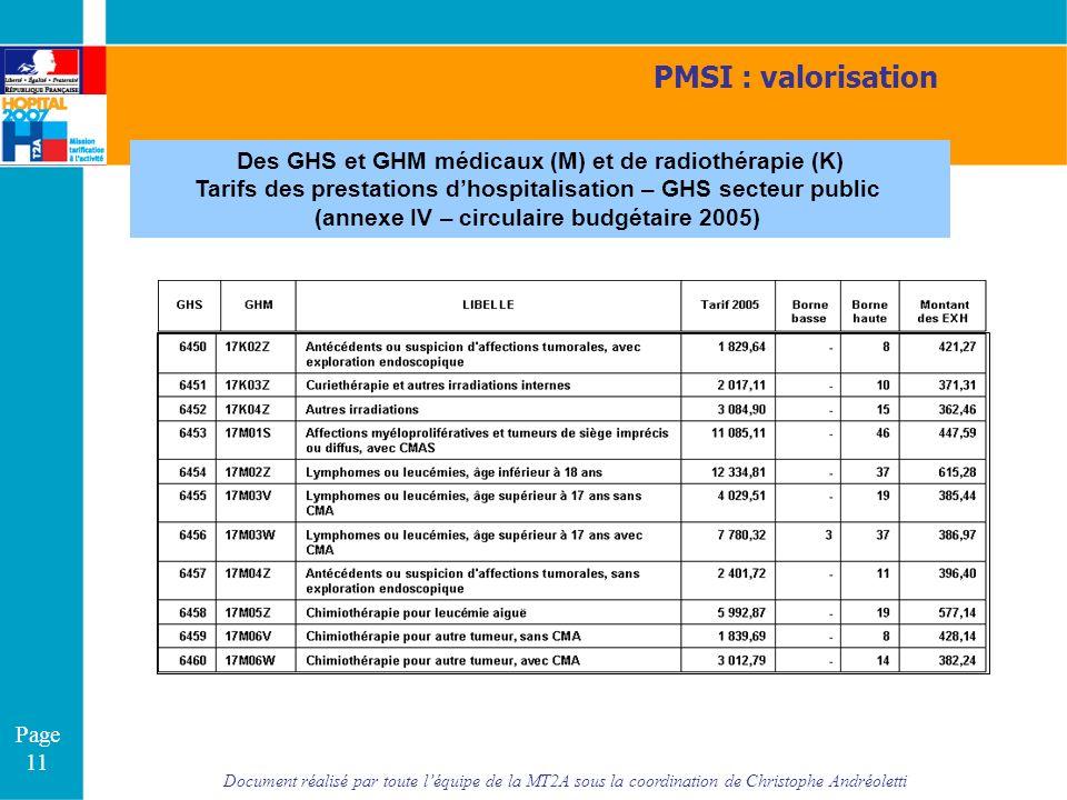 PMSI : valorisation Des GHS et GHM médicaux (M) et de radiothérapie (K) Tarifs des prestations d'hospitalisation – GHS secteur public.