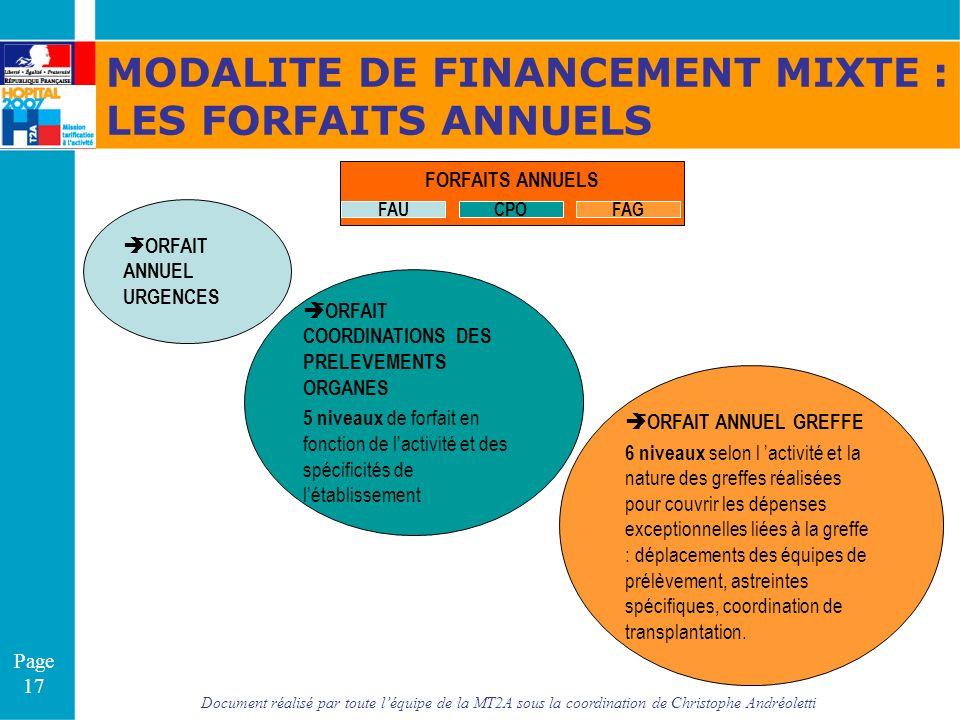MODALITE DE FINANCEMENT MIXTE : LES FORFAITS ANNUELS