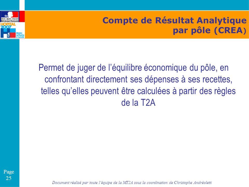Compte de Résultat Analytique par pôle (CREA)