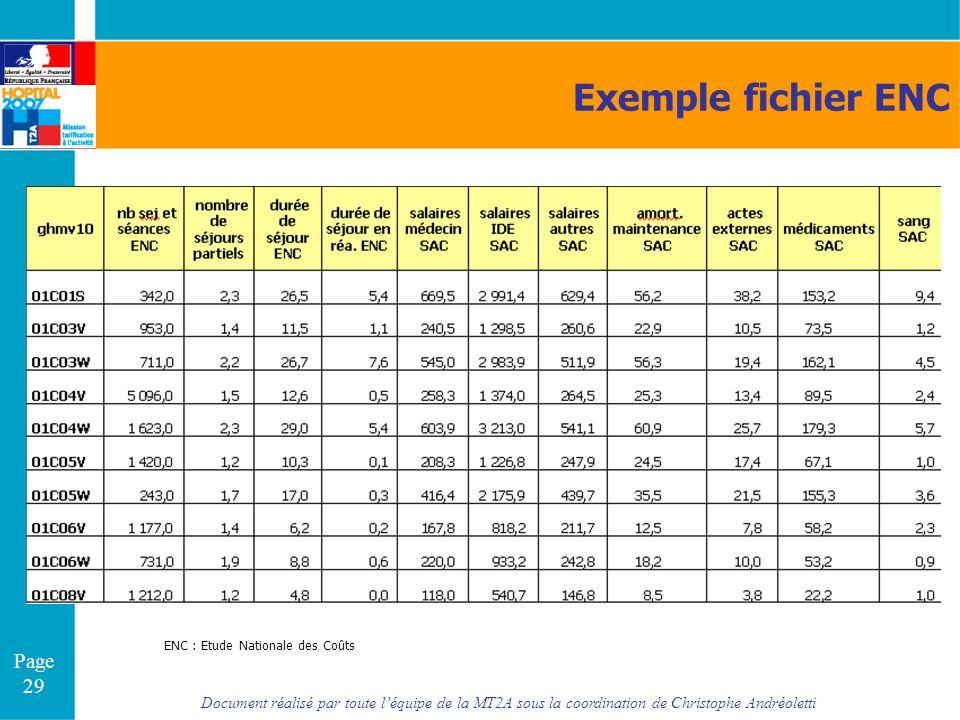 Exemple fichier ENC ENC : Etude Nationale des Coûts
