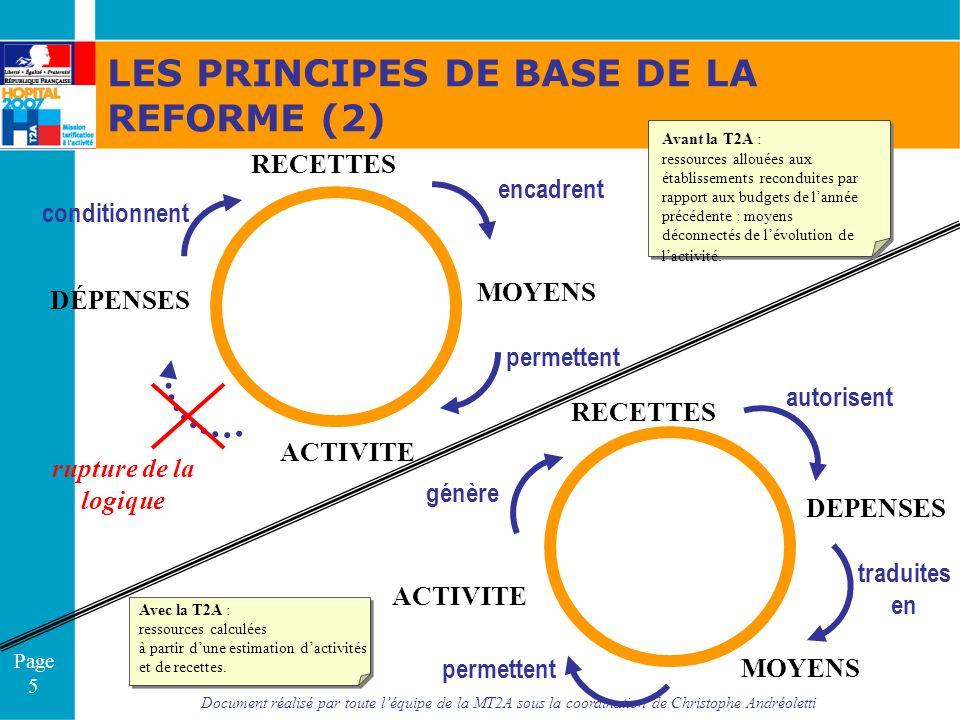LES PRINCIPES DE BASE DE LA REFORME (2)