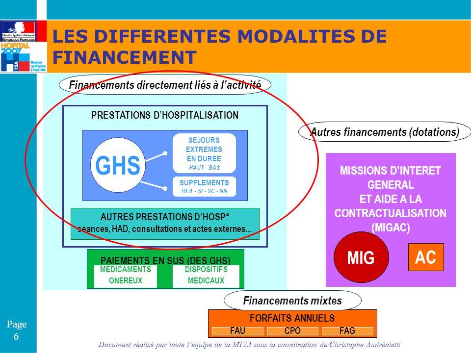 GHS MIG AC LES DIFFERENTES MODALITES DE FINANCEMENT