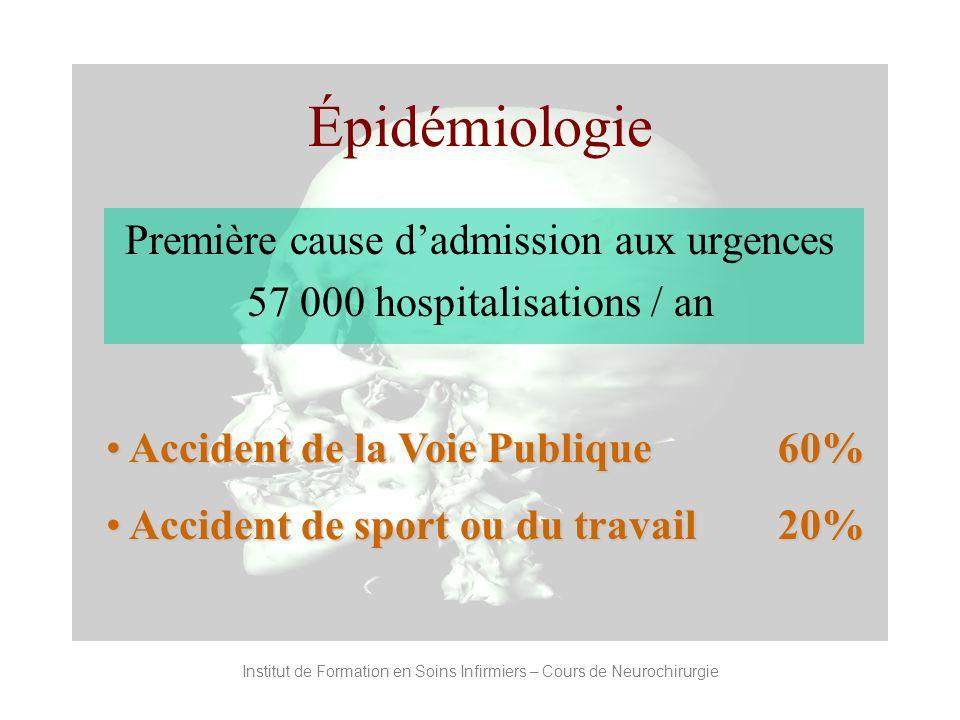 Épidémiologie Première cause d'admission aux urgences