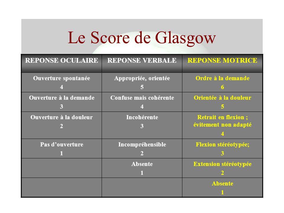 Le Score de Glasgow REPONSE OCULAIRE REPONSE VERBALE REPONSE MOTRICE