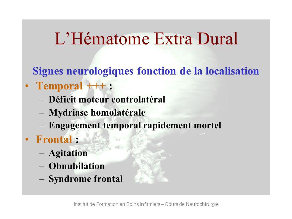 L'Hématome Extra Dural