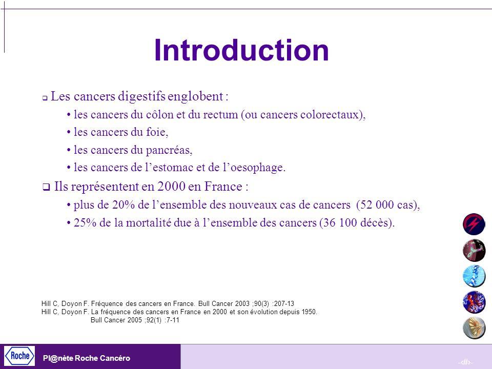 Introduction Ils représentent en 2000 en France :