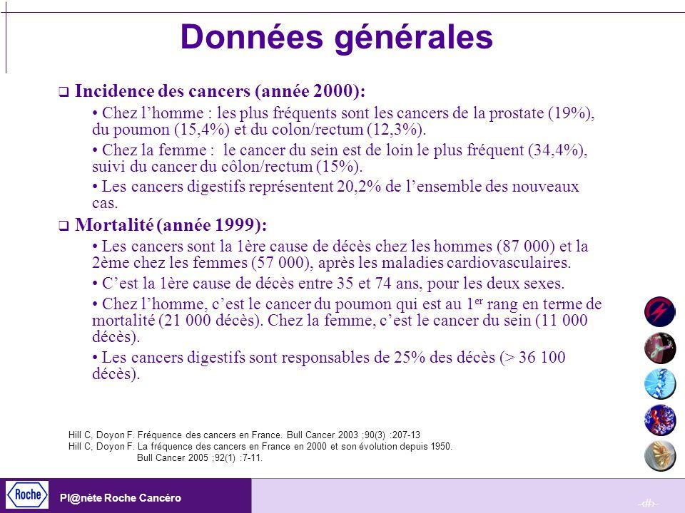Données générales Incidence des cancers (année 2000):